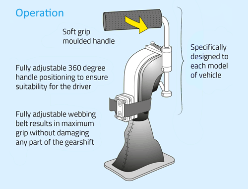 Operation Gearshift Easy Release