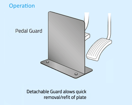Operation Pedal Guard
